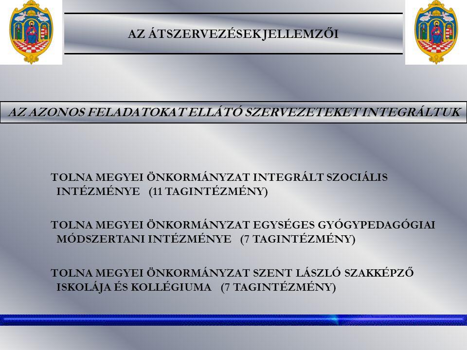 AZ ÁTSZERVEZÉSEK JELLEMZŐI AZ AZONOS FELADATOKAT ELLÁTÓ SZERVEZETEKET INTEGRÁLTUK TOLNA MEGYEI ÖNKORMÁNYZAT INTEGRÁLT SZOCIÁLIS INTÉZMÉNYE (11 TAGINTÉZMÉNY) TOLNA MEGYEI ÖNKORMÁNYZAT EGYSÉGES GYÓGYPEDAGÓGIAI MÓDSZERTANI INTÉZMÉNYE (7 TAGINTÉZMÉNY) TOLNA MEGYEI ÖNKORMÁNYZAT SZENT LÁSZLÓ SZAKKÉPZŐ ISKOLÁJA ÉS KOLLÉGIUMA (7 TAGINTÉZMÉNY)