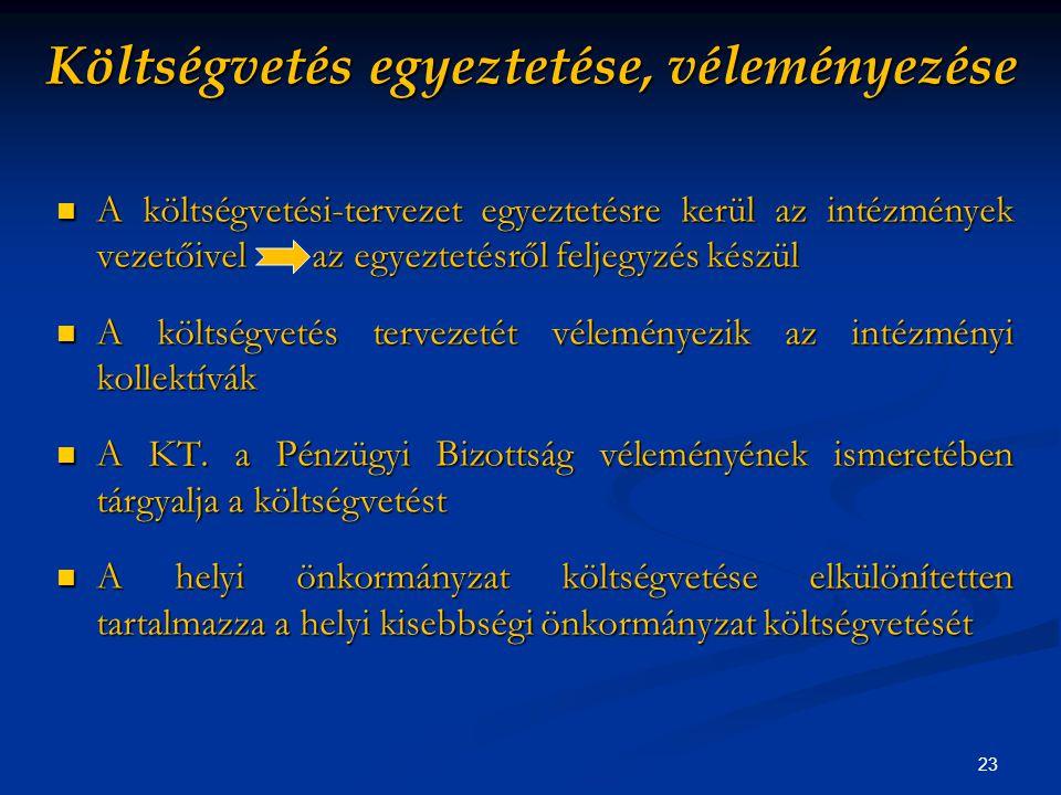 23 Költségvetés egyeztetése, véleményezése A költségvetési-tervezet egyeztetésre kerül az intézmények vezetőivel az egyeztetésről feljegyzés készül A költségvetési-tervezet egyeztetésre kerül az intézmények vezetőivel az egyeztetésről feljegyzés készül A költségvetés tervezetét véleményezik az intézményi kollektívák A költségvetés tervezetét véleményezik az intézményi kollektívák A KT.