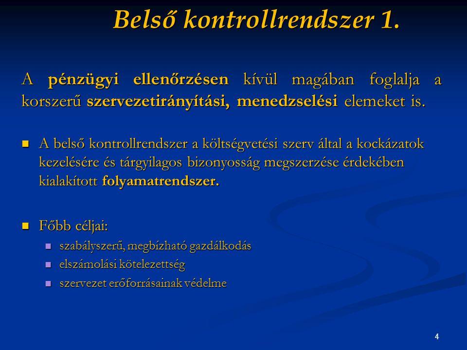4 Belső kontrollrendszer 1.