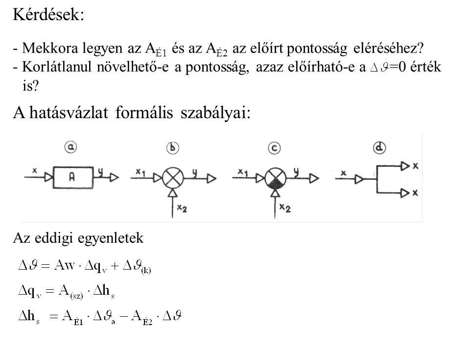 Kérdések: - Mekkora legyen az A É1 és az A É2 az előírt pontosság eléréséhez.