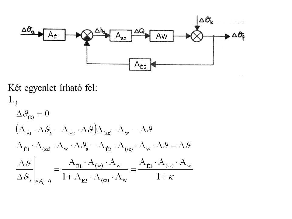 Aw A sz A É2 A É1 Két egyenlet írható fel: 1. )