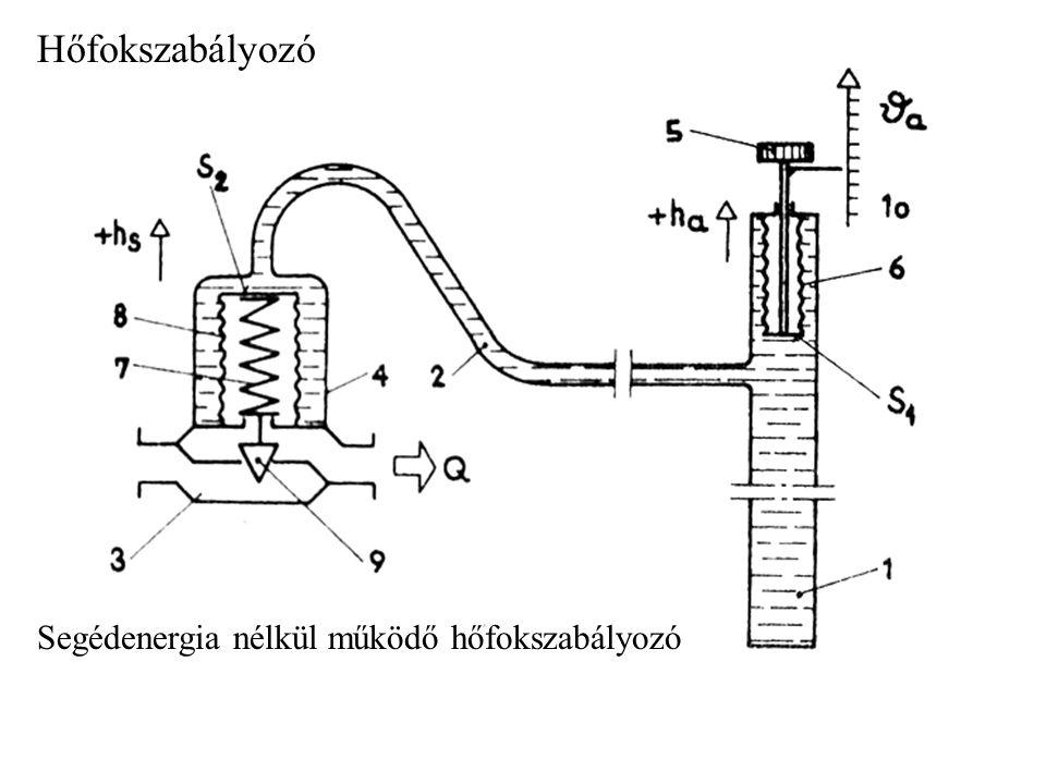 Hőfokszabályozó Segédenergia nélkül működő hőfokszabályozó