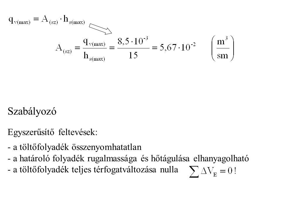 Szabályozó Egyszerűsítő feltevések: - a töltőfolyadék összenyomhatatlan - a határoló folyadék rugalmassága és hőtágulása elhanyagolható - a töltőfolyadék teljes térfogatváltozása nulla
