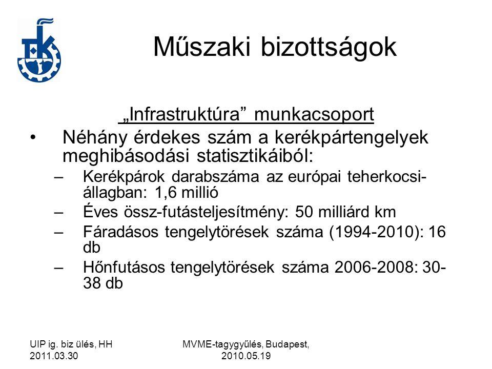 """UIP ig. biz ülés, HH 2011.03.30 MVME-tagygyűlés, Budapest, 2010.05.19 Műszaki bizottságok """"Infrastruktúra"""" munkacsoport Néhány érdekes szám a kerékpár"""