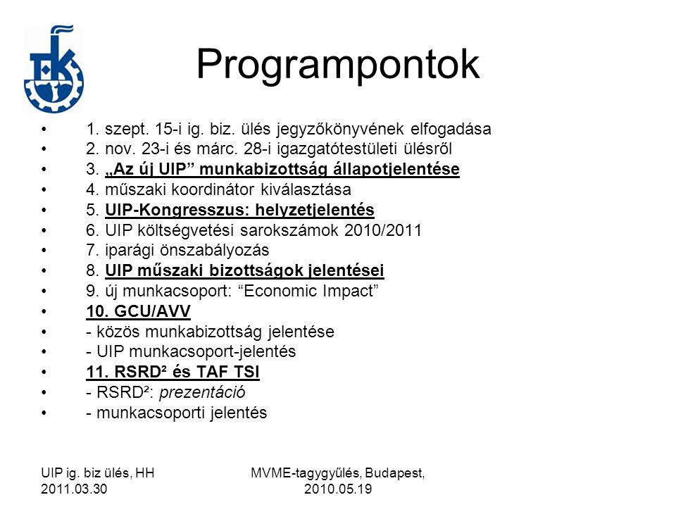 UIP ig. biz ülés, HH 2011.03.30 MVME-tagygyűlés, Budapest, 2010.05.19 Programpontok 1. szept. 15-i ig. biz. ülés jegyzőkönyvének elfogadása 2. nov. 23