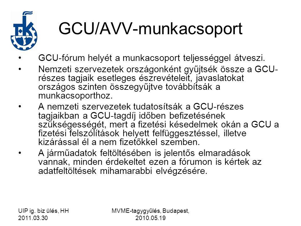UIP ig. biz ülés, HH 2011.03.30 MVME-tagygyűlés, Budapest, 2010.05.19 GCU/AVV-munkacsoport GCU-fórum helyét a munkacsoport teljességgel átveszi. Nemze