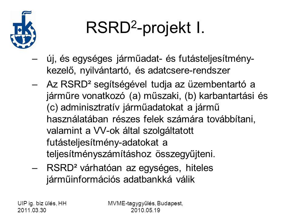UIP ig. biz ülés, HH 2011.03.30 MVME-tagygyűlés, Budapest, 2010.05.19 RSRD 2 -projekt I. –új, és egységes járműadat- és futásteljesítmény- kezelő, nyi