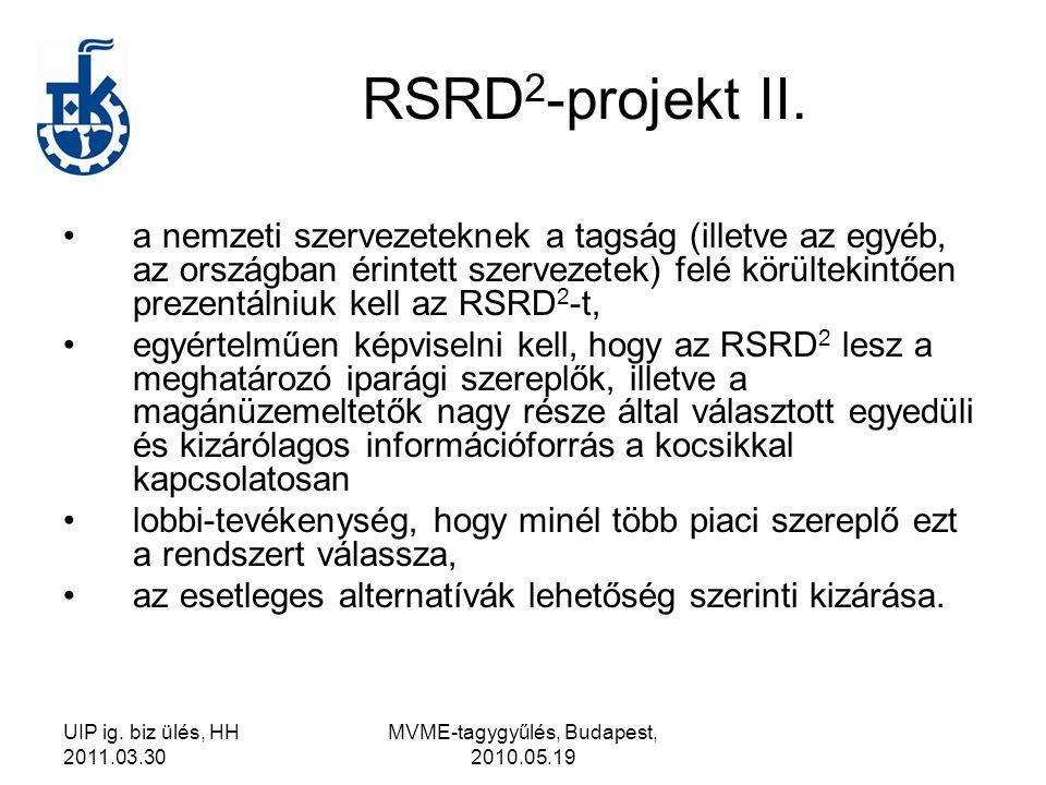 UIP ig. biz ülés, HH 2011.03.30 MVME-tagygyűlés, Budapest, 2010.05.19 RSRD 2 -projekt II. a nemzeti szervezeteknek a tagság (illetve az egyéb, az orsz
