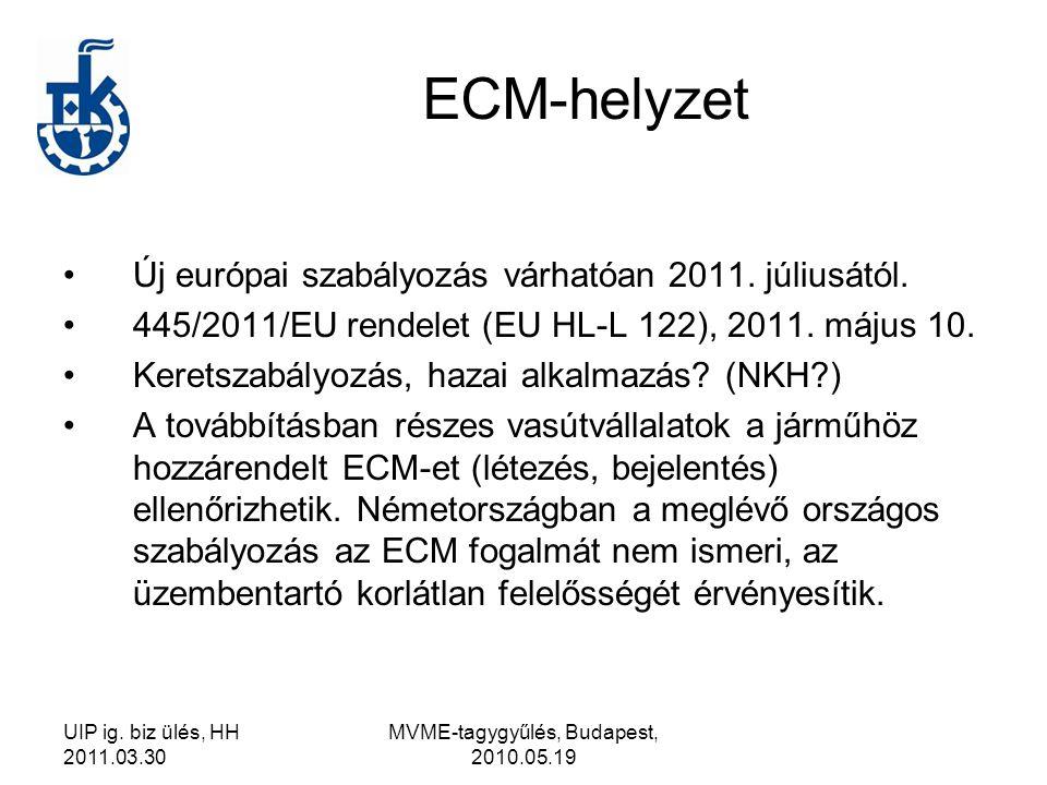 UIP ig. biz ülés, HH 2011.03.30 MVME-tagygyűlés, Budapest, 2010.05.19 ECM-helyzet Új európai szabályozás várhatóan 2011. júliusától. 445/2011/EU rende