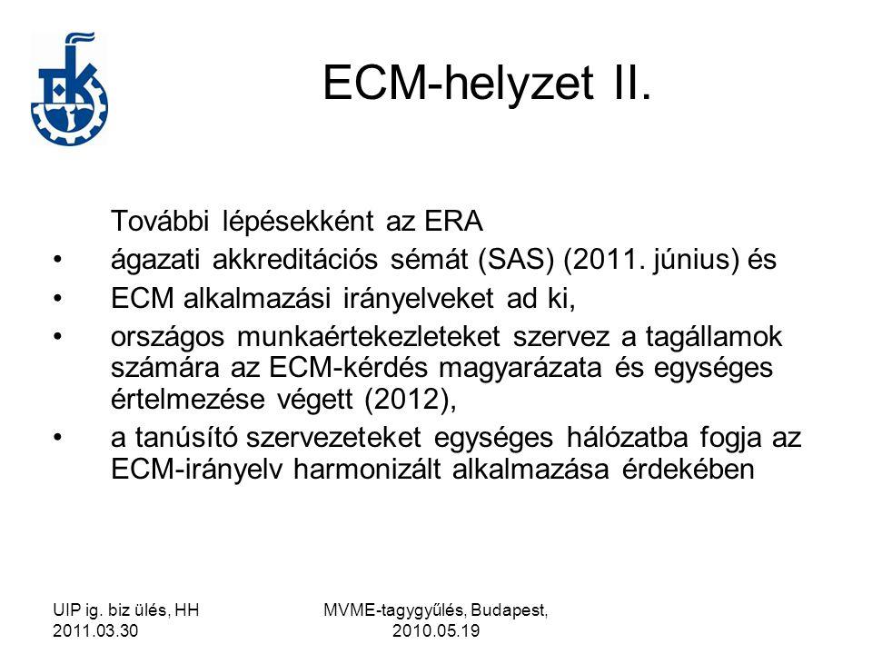 UIP ig. biz ülés, HH 2011.03.30 MVME-tagygyűlés, Budapest, 2010.05.19 ECM-helyzet II. További lépésekként az ERA ágazati akkreditációs sémát (SAS) (20