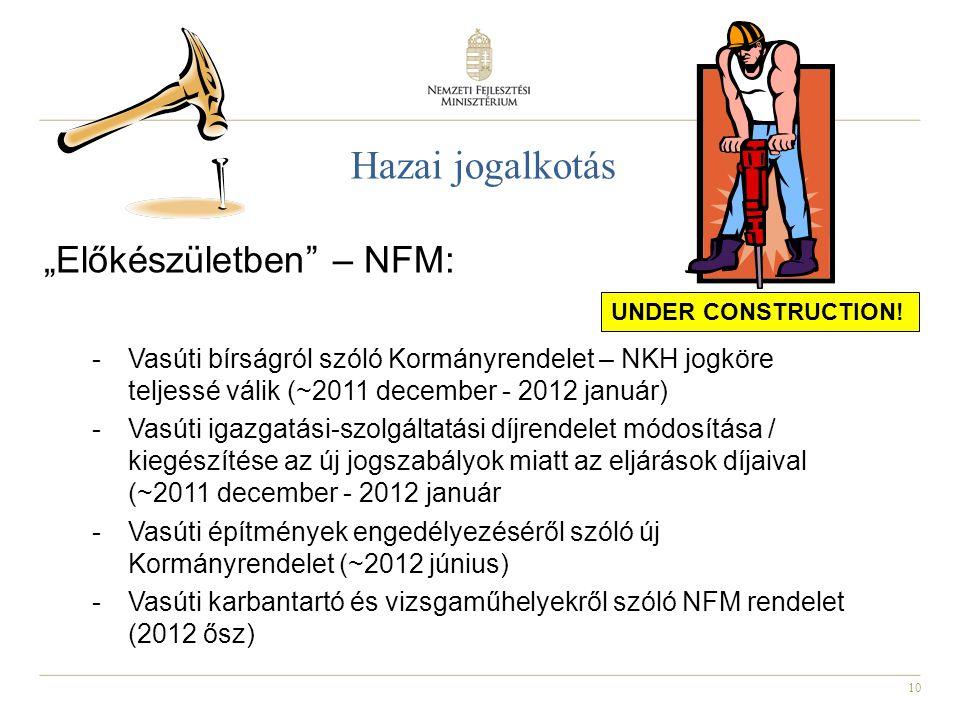 10 Hazai jogalkotás -Vasúti bírságról szóló Kormányrendelet – NKH jogköre teljessé válik (~2011 december - 2012 január) -Vasúti igazgatási-szolgáltatá