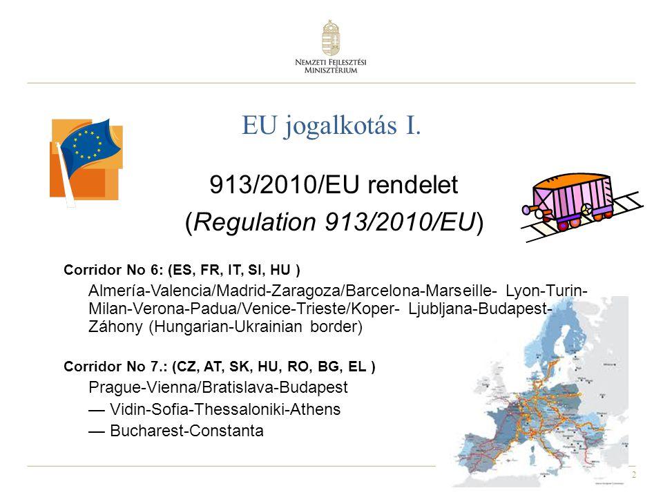 2 EU jogalkotás I. 913/2010/EU rendelet (Regulation 913/2010/EU) Corridor No 6: (ES, FR, IT, SI, HU ) Almería-Valencia/Madrid-Zaragoza/Barcelona-Marse