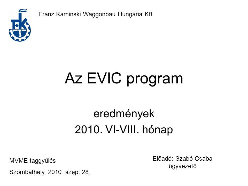 Az EVIC program eredmények 2010.VI-VIII.