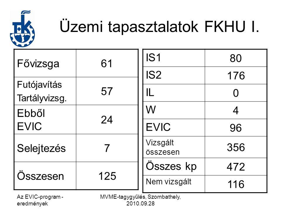Az EVIC-program - eredmények MVME-tagygyűlés, Szombathely, 2010.09.28 Üzemi tapasztalatok FKHU I.