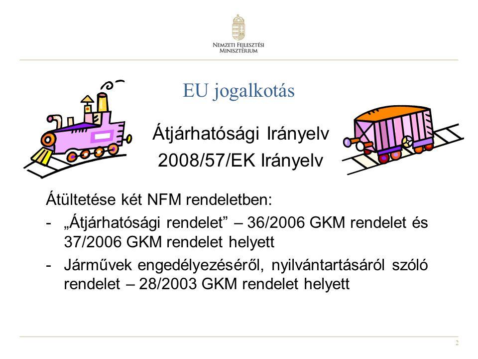 """2 EU jogalkotás Átjárhatósági Irányelv 2008/57/EK Irányelv Átültetése két NFM rendeletben: -""""Átjárhatósági rendelet – 36/2006 GKM rendelet és 37/2006 GKM rendelet helyett -Járművek engedélyezéséről, nyilvántartásáról szóló rendelet – 28/2003 GKM rendelet helyett"""