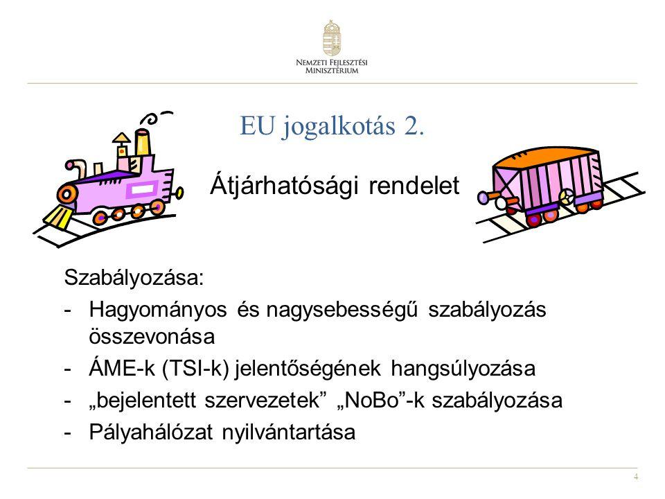 4 EU jogalkotás 2.
