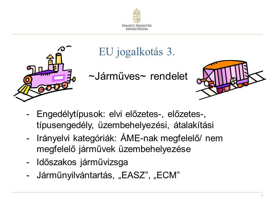 5 EU jogalkotás 3.