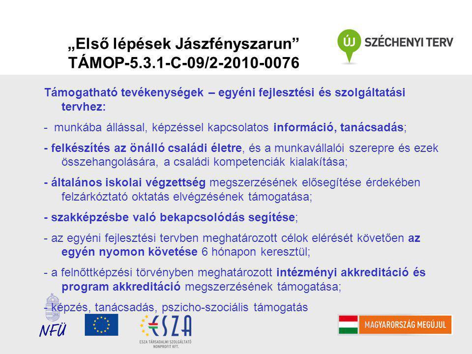 """""""Első lépések Jászfényszarun TÁMOP-5.3.1-C-09/2-2010-0076 Támogatható tevékenységek – egyéni fejlesztési és szolgáltatási tervhez: - munkába állással, képzéssel kapcsolatos információ, tanácsadás; - felkészítés az önálló családi életre, és a munkavállalói szerepre és ezek összehangolására, a családi kompetenciák kialakítása; - általános iskolai végzettség megszerzésének elősegítése érdekében felzárkóztató oktatás elvégzésének támogatása; - szakképzésbe való bekapcsolódás segítése; - az egyéni fejlesztési tervben meghatározott célok elérését követően az egyén nyomon követése 6 hónapon keresztül; - a felnőttképzési törvényben meghatározott intézményi akkreditáció és program akkreditáció megszerzésének támogatása; - képzés, tanácsadás, pszicho-szociális támogatás"""