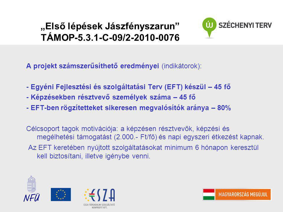"""""""Első lépések Jászfényszarun TÁMOP-5.3.1-C-09/2-2010-0076 A projekt számszerűsíthető eredményei (indikátorok): - Egyéni Fejlesztési és szolgáltatási Terv (EFT) készül – 45 fő - Képzésekben résztvevő személyek száma – 45 fő - EFT-ben rögzítetteket sikeresen megvalósítók aránya – 80% Célcsoport tagok motivációja: a képzésen résztvevők, képzési és megélhetési támogatást (2.000.- Ft/fő) és napi egyszeri étkezést kapnak."""