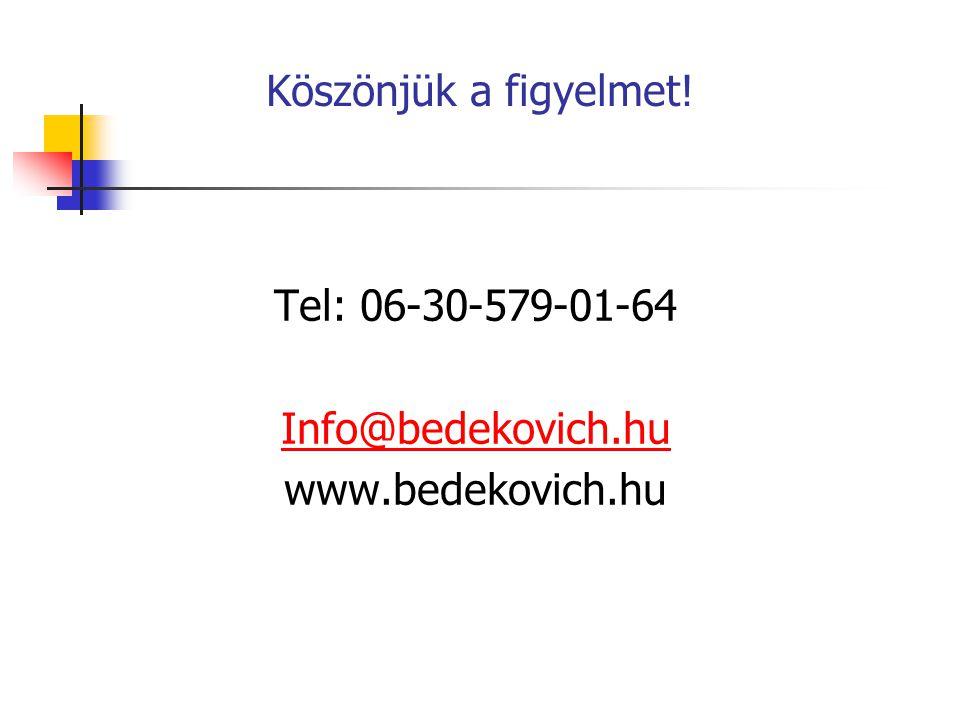 Köszönjük a figyelmet! Tel: 06-30-579-01-64 Info@bedekovich.hu www.bedekovich.hu