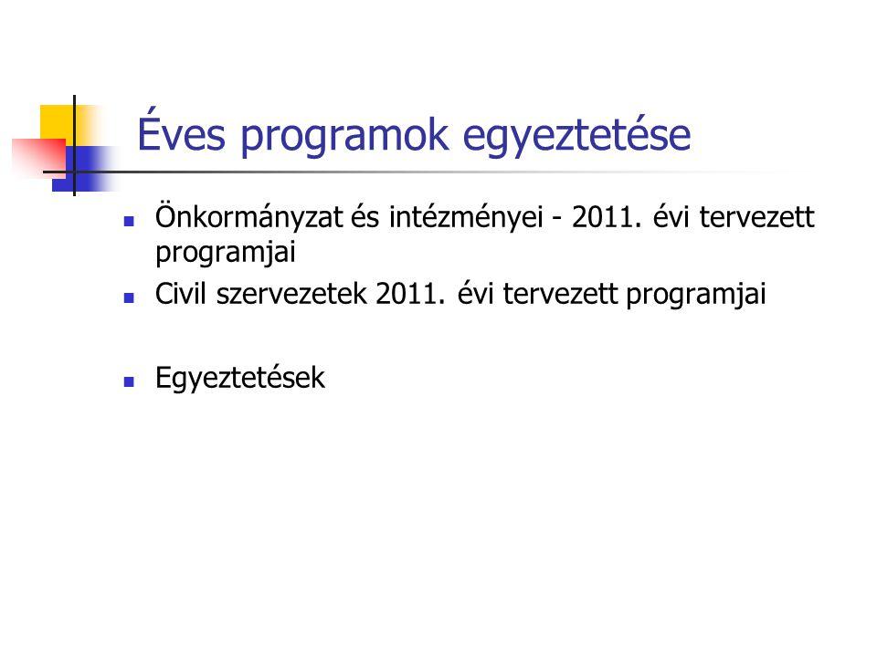 Éves programok egyeztetése Önkormányzat és intézményei - 2011. évi tervezett programjai Civil szervezetek 2011. évi tervezett programjai Egyeztetések