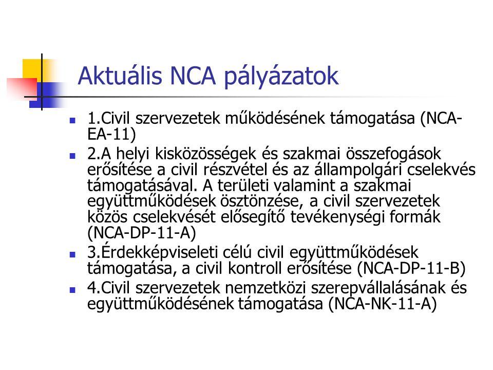 Aktuális NCA pályázatok 1.Civil szervezetek működésének támogatása (NCA- EA-11) 2.A helyi kisközösségek és szakmai összefogások erősítése a civil rész