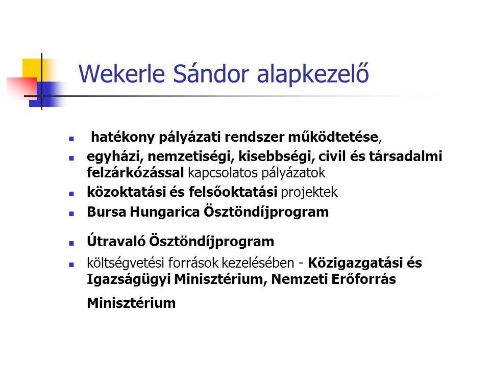 Wekerle Sándor alapkezelő hatékony pályázati rendszer működtetése, egyházi, nemzetiségi, kisebbségi, civil és társadalmi felzárkózással kapcsolatos pá