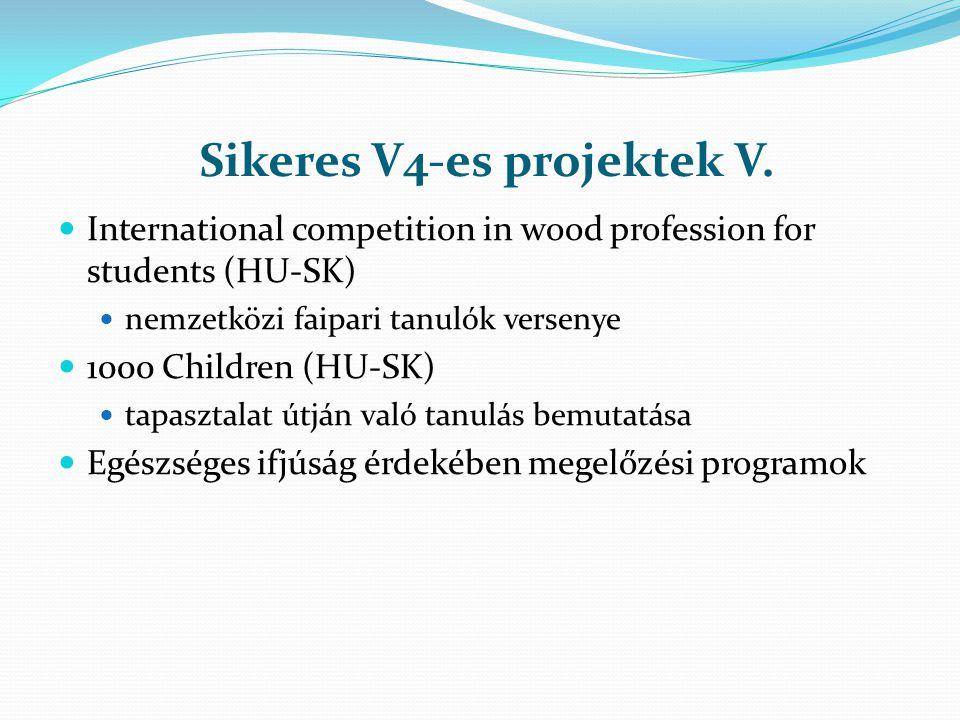 Sikeres V4-es projektek V. International competition in wood profession for students (HU-SK) nemzetközi faipari tanulók versenye 1000 Children (HU-SK)