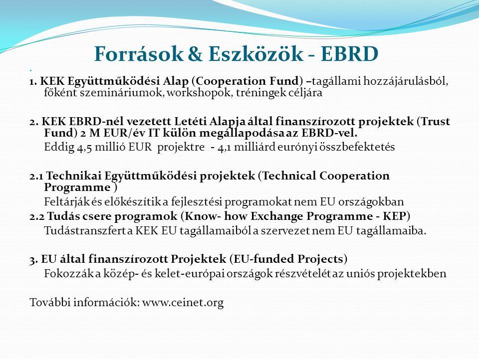 Források & Eszközök - EBRD 1. KEK Együttműködési Alap (Cooperation Fund) –tagállami hozzájárulásból, főként szemináriumok, workshopok, tréningek céljá