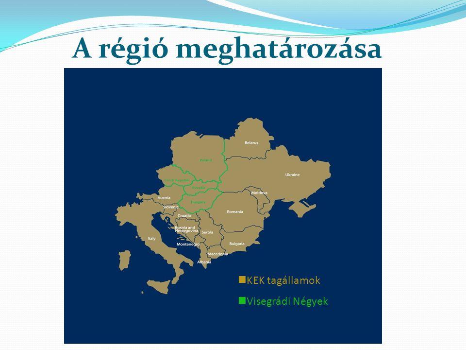 KEK tagállamok Visegrádi Négyek A régió meghatározása
