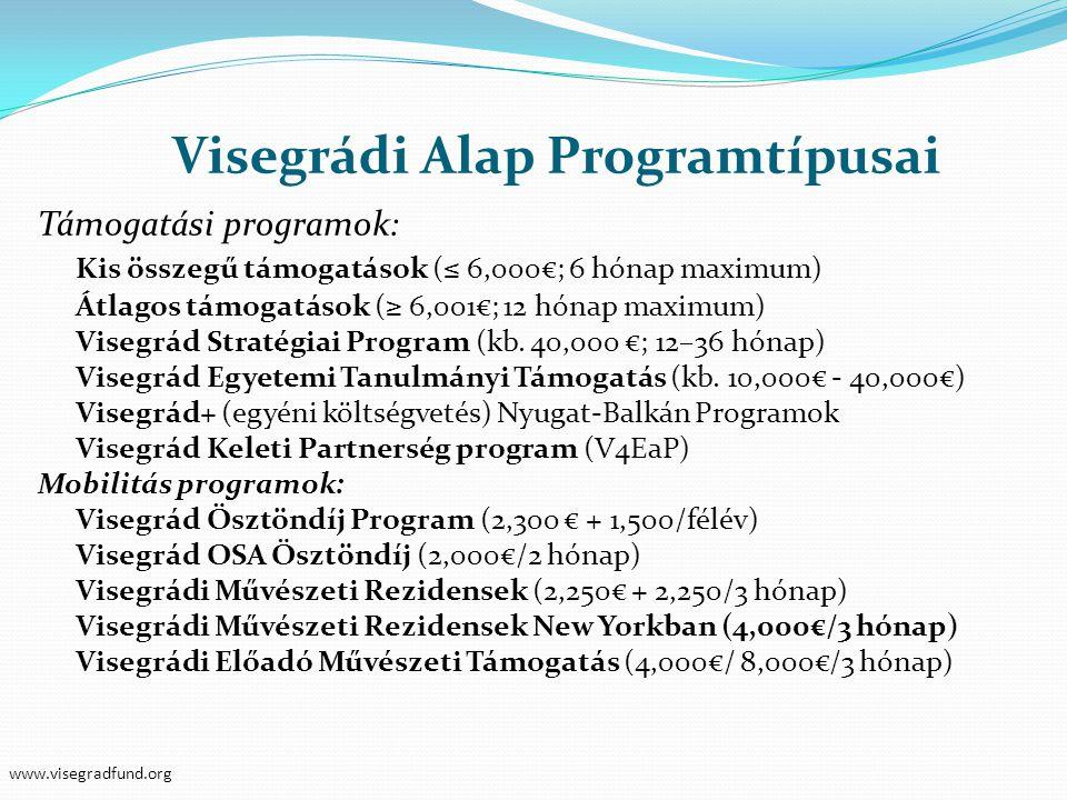 Támogatási programok: Kis összegű támogatások (≤ 6,000€; 6 hónap maximum) Átlagos támogatások (≥ 6,001€; 12 hónap maximum) Visegrád Stratégiai Program