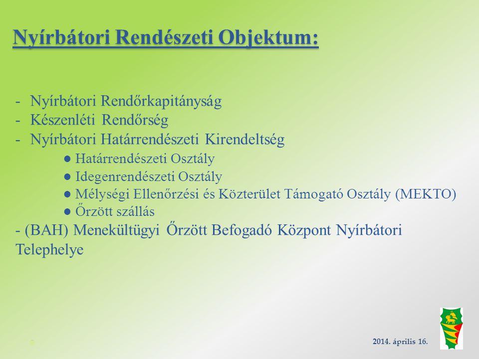 Nyírbátori Rendészeti Objektum: 2014. április 16.