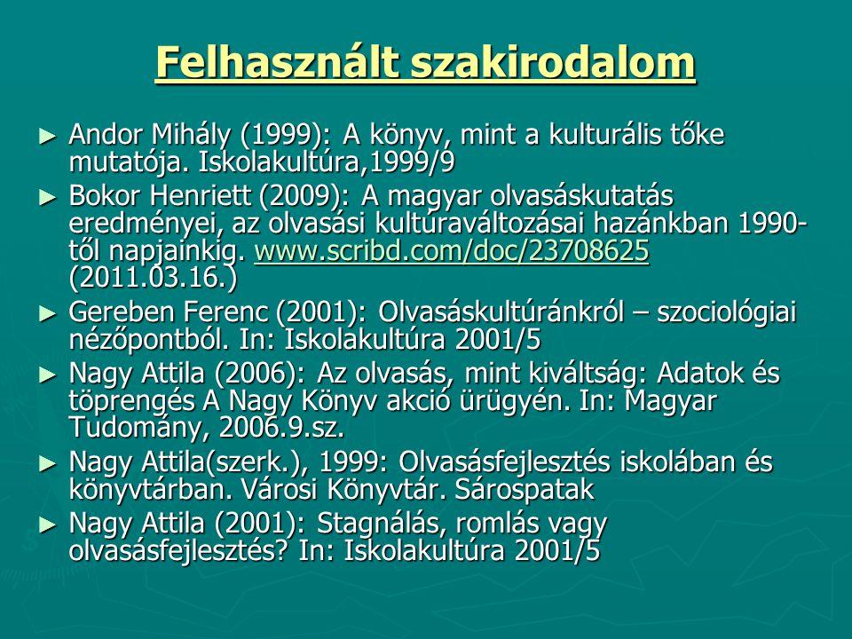 Felhasznált szakirodalom ► Andor Mihály (1999): A könyv, mint a kulturális tőke mutatója. Iskolakultúra,1999/9 ► Bokor Henriett (2009): A magyar olvas