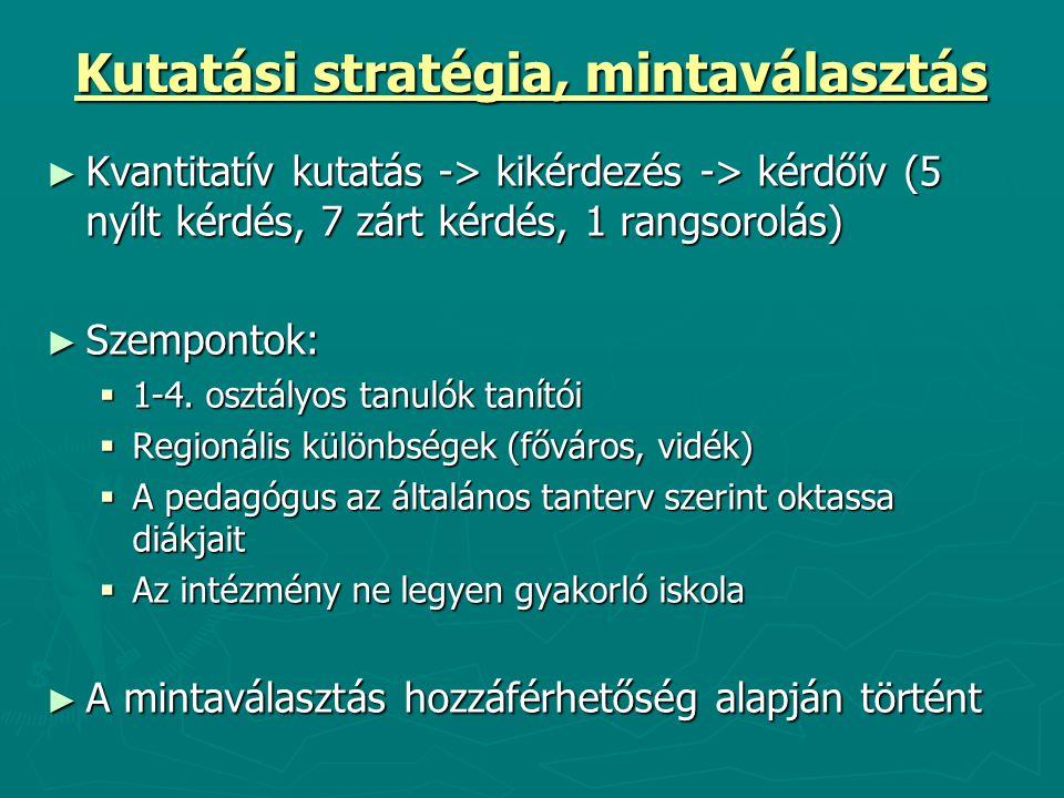 Kutatási stratégia, mintaválasztás ► Kvantitatív kutatás -> kikérdezés -> kérdőív (5 nyílt kérdés, 7 zárt kérdés, 1 rangsorolás) ► Szempontok:  1-4.