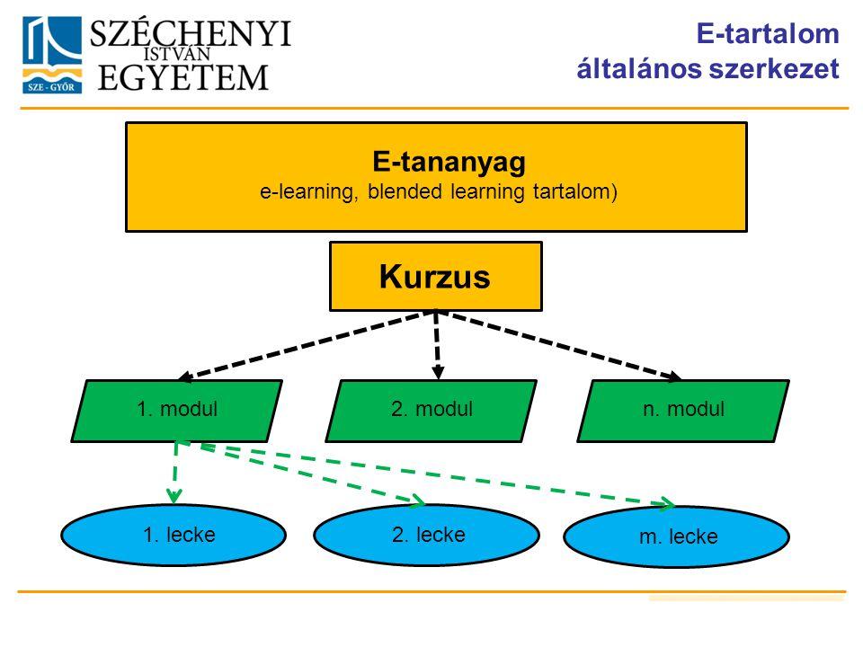E-tartalom általános szerkezet E-tananyag e-learning, blended learning tartalom) Kurzus 1. modul2. moduln. modul 1. lecke2. lecke m. lecke