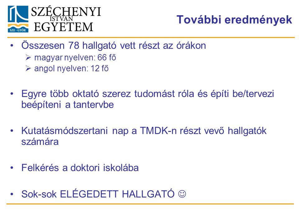 Teljes Projektazonosító Rövid projektcím Diaminta szerkesztésben kitöltendő !!! További eredmények Összesen 78 hallgató vett részt az órákon  magyar