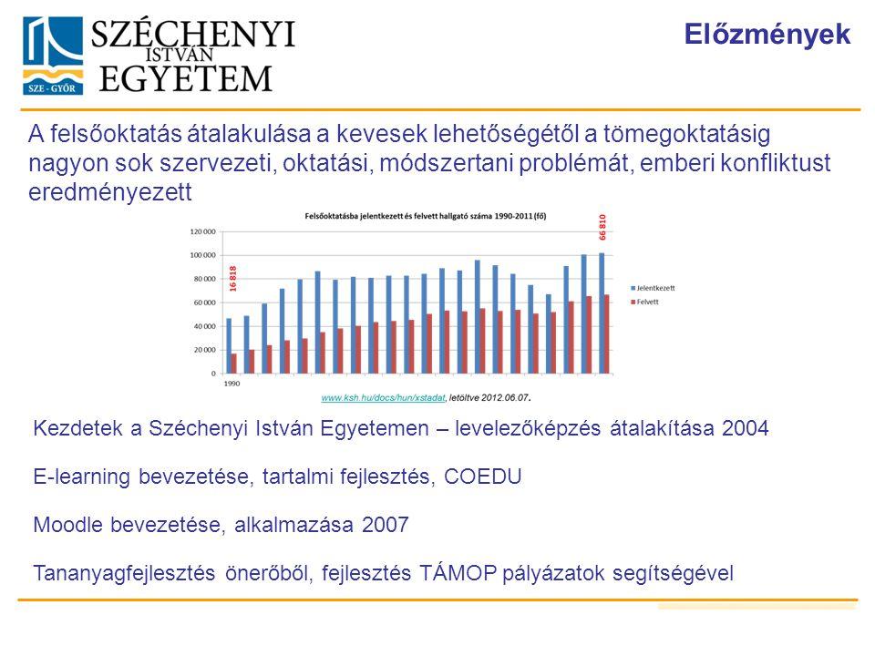 Előzmények Kezdetek a Széchenyi István Egyetemen – levelezőképzés átalakítása 2004 E-learning bevezetése, tartalmi fejlesztés, COEDU Moodle bevezetése