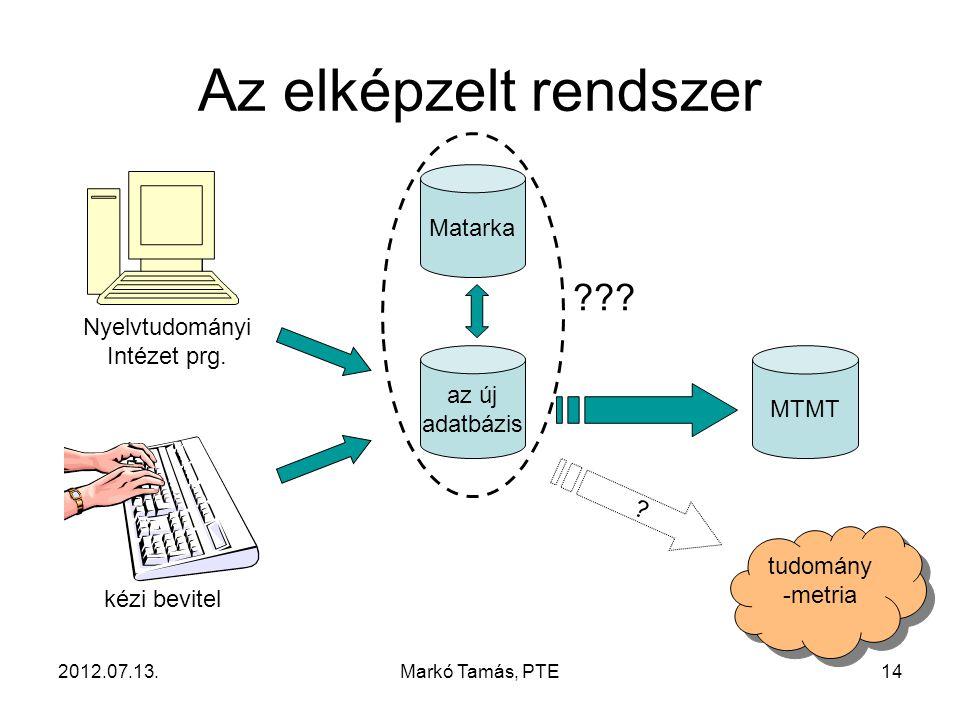 2012.07.13.Markó Tamás, PTE14 Az elképzelt rendszer MTMT az új adatbázis Matarka Nyelvtudományi Intézet prg.