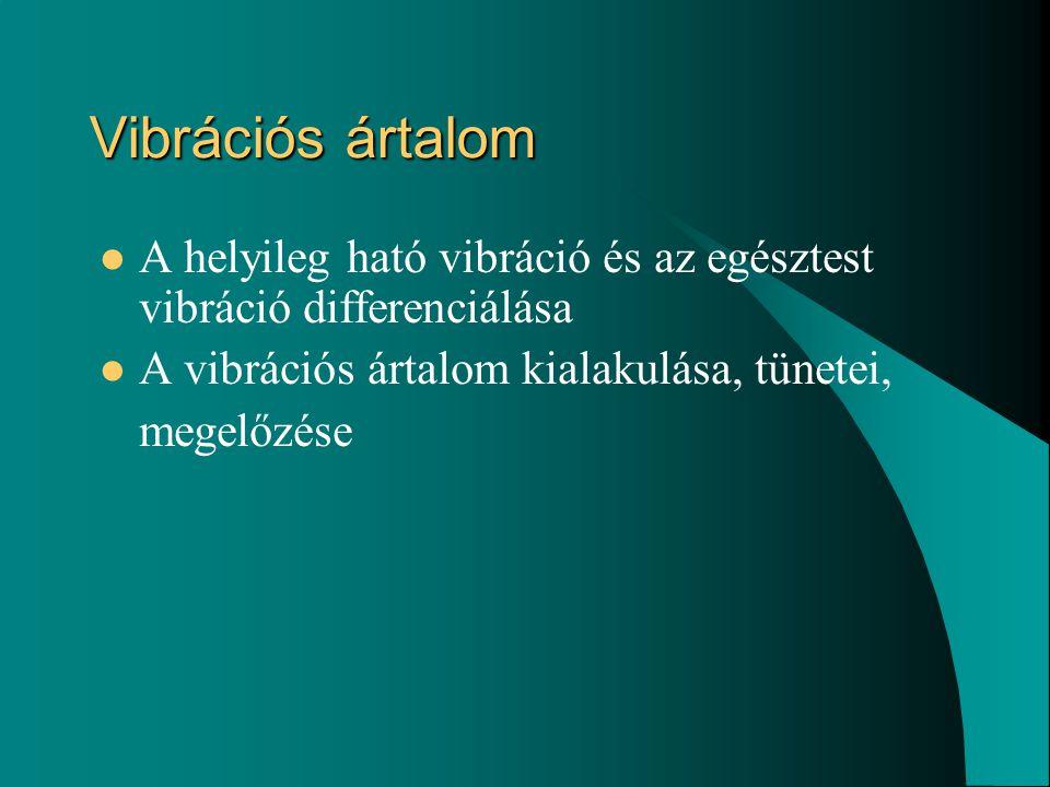 Zaj okozta halláskárosodás, elváltozások: hallásadaptáció halláskifáradás hangtrauma heveny akusztikus trauma dörejártalom elhúzódó akusztikus trauma Megelőzés: műszaki (zajkeltő gépek megfelelő alapozása, burkolása, elhatárolása, karbantartása) munkaszervezés (expozíciós idő csökkentése, indokolatlan expozíció megszűntetése) egyéni védelem orvosi alkalmassági vizsgálat (szűrőaudiometria!) [66/2005.(XII.22.) EüM r.