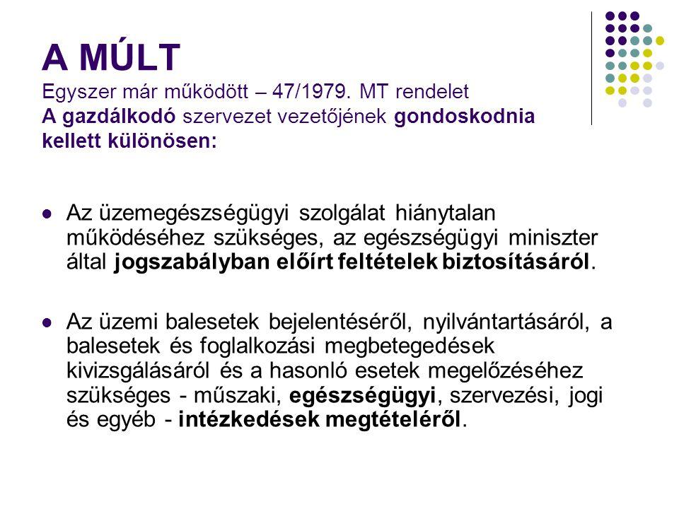 A MÚLT Egyszer már működött – 47/1979. MT rendelet A gazdálkodó szervezet vezetőjének gondoskodnia kellett különösen: Az üzemegészségügyi szolgálat hi