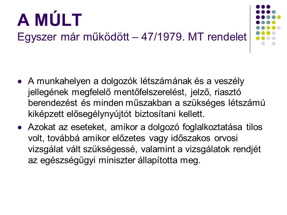 A MÚLT Egyszer már működött – 47/1979. MT rendelet A munkahelyen a dolgozók létszámának és a veszély jellegének megfelelő mentőfelszerelést, jelző, ri