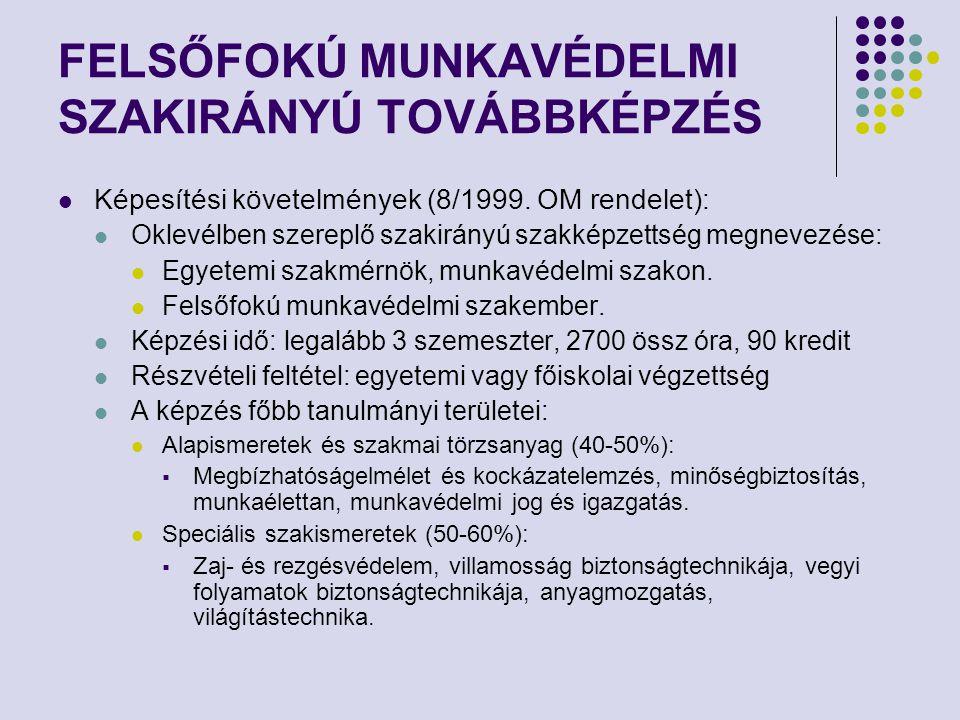 FELSŐFOKÚ MUNKAVÉDELMI SZAKIRÁNYÚ TOVÁBBKÉPZÉS Képesítési követelmények (8/1999. OM rendelet): Oklevélben szereplő szakirányú szakképzettség megnevezé
