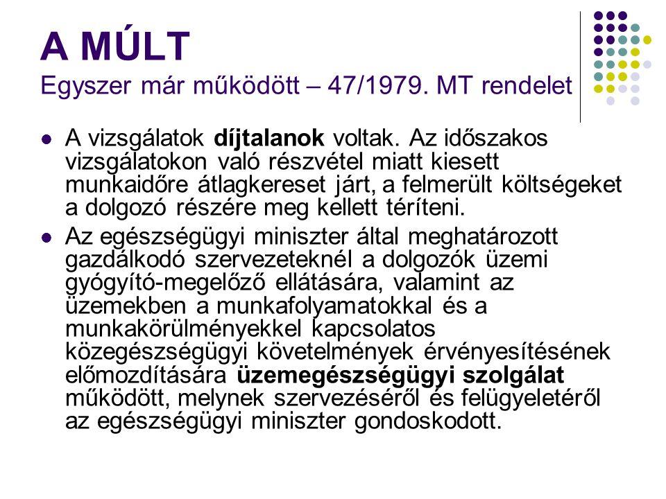 A MÚLT Egyszer már működött – 47/1979. MT rendelet A vizsgálatok díjtalanok voltak. Az időszakos vizsgálatokon való részvétel miatt kiesett munkaidőre