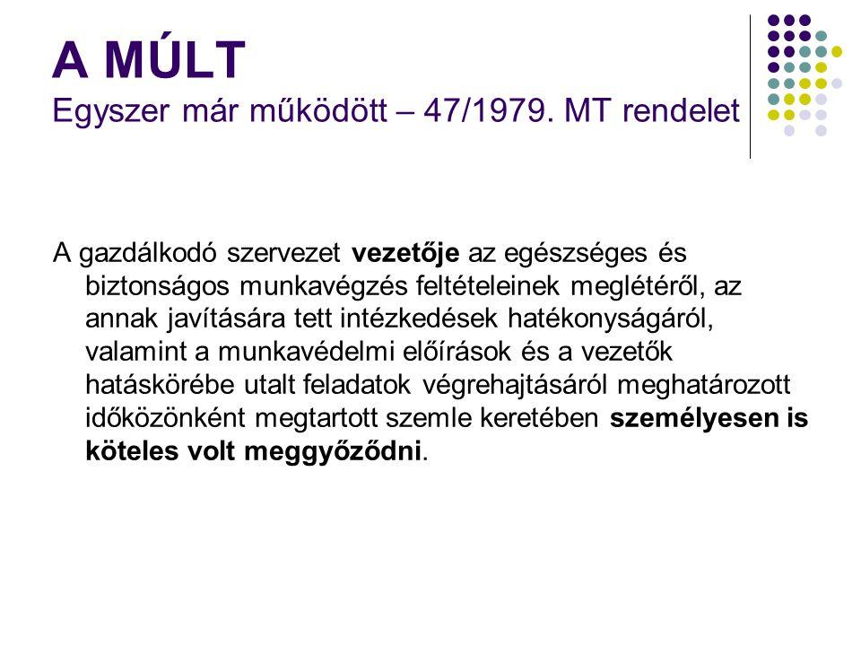 A MÚLT Egyszer már működött – 47/1979. MT rendelet A gazdálkodó szervezet vezetője az egészséges és biztonságos munkavégzés feltételeinek meglétéről,