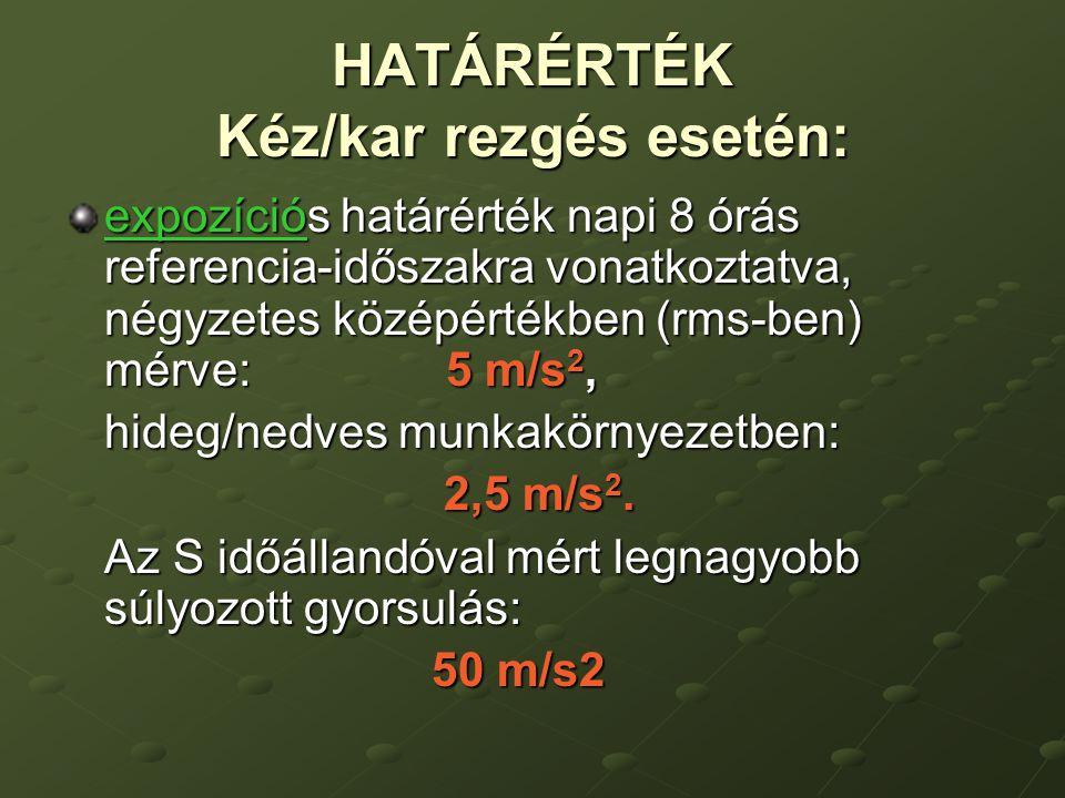 a prevenciós határérték 8 órás referencia- időszakra vonatkoztatva prevenció 2,5 m/s 2 2,5 m/s 2