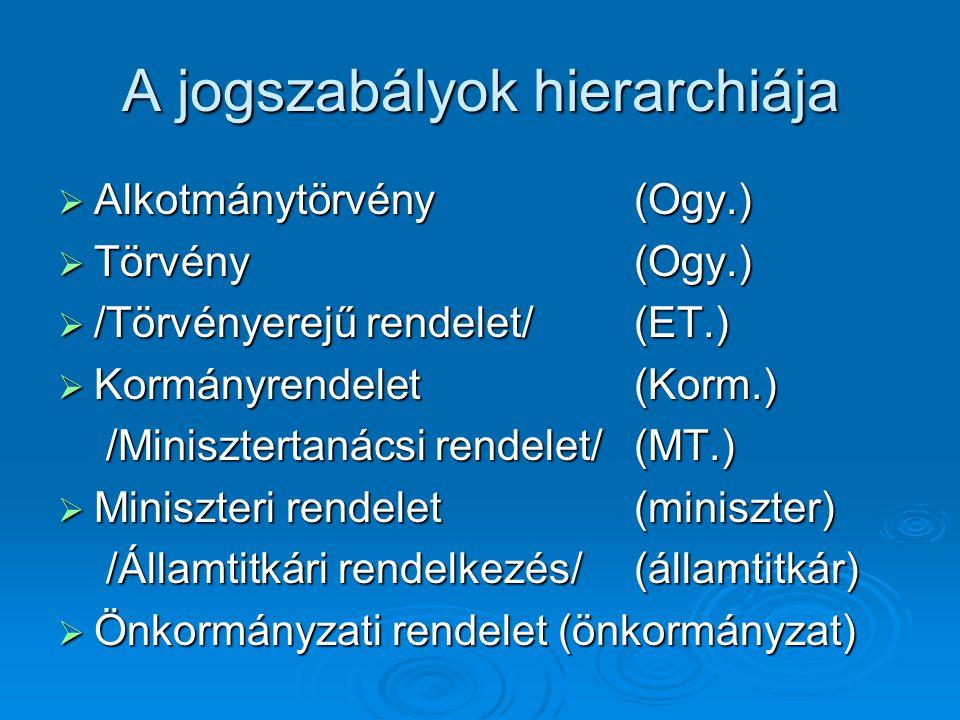 A jogszabályok hierarchiája  Alkotmánytörvény(Ogy.)  Törvény (Ogy.)  /Törvényerejű rendelet/(ET.)  Kormányrendelet(Korm.) /Minisztertanácsi rendel