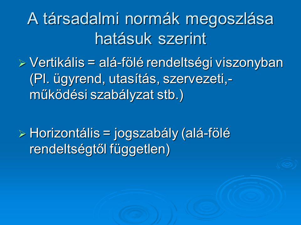 Jogalkotásra felhatalmazott szervek és személyek hatályos jogunkban  Országgyűlés  Kormány  Miniszterek  Önkormányzatok