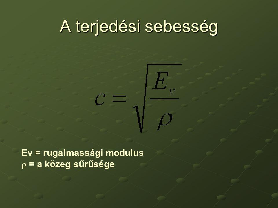 A terjedési sebesség Ev = rugalmassági modulus  = a közeg sűrűsége
