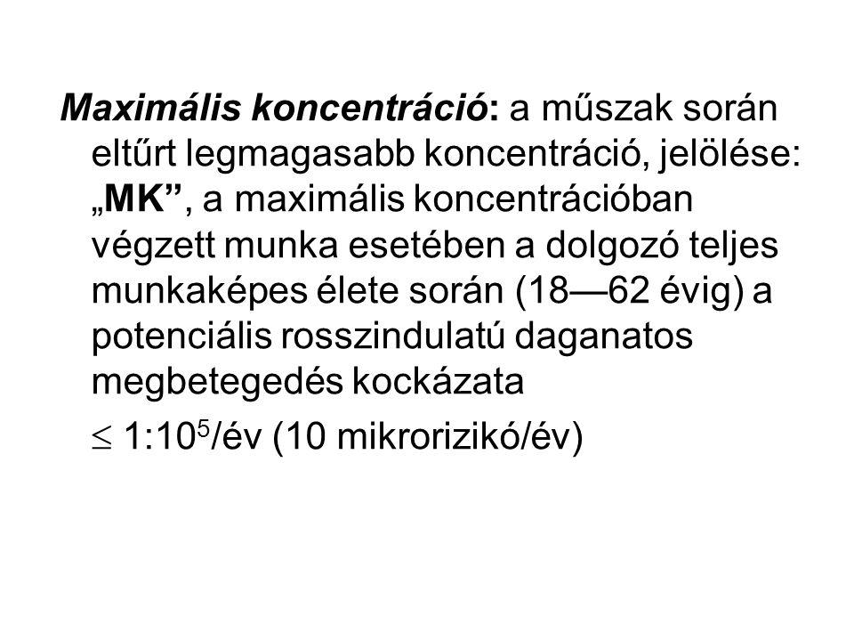 """Maximális koncentráció: a műszak során eltűrt legmagasabb koncentráció, jelölése: """"MK , a maximális koncentrációban végzett munka esetében a dolgozó teljes munkaképes élete során (18—62 évig) a potenciális rosszindulatú daganatos megbetegedés kockázata  1:10 5 /év (10 mikrorizikó/év)"""