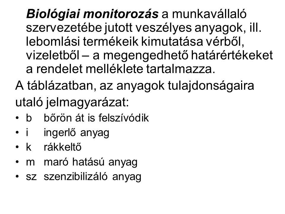 Biológiai monitorozás a munkavállaló szervezetébe jutott veszélyes anyagok, ill.